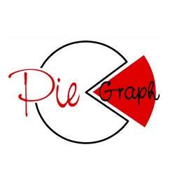 PieGraph Pizzeria
